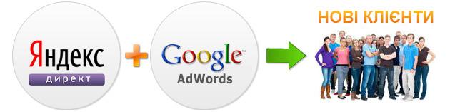 фото контекстна реклама в google та yandex